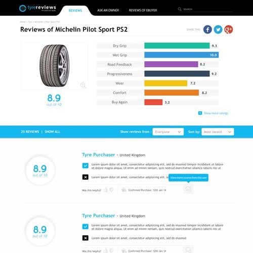 Diseño finalista de GojoBerry Designs