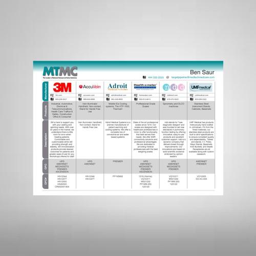 Design finalista por Alvinchin2002