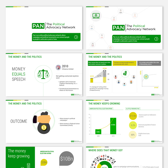 Winning design by Presentation Farms