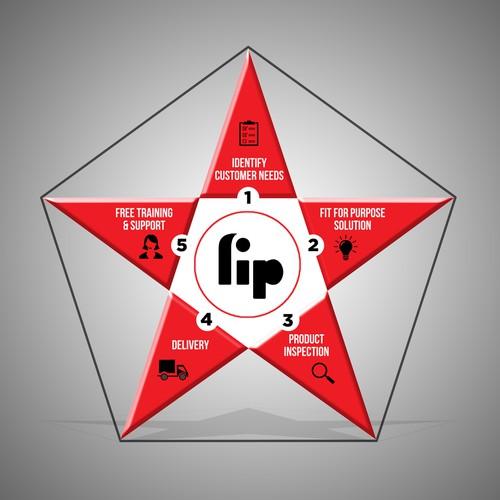 Design finalista por Mr.TK