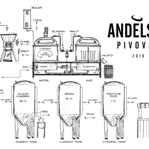 Ontwerp van finalist Windmill Designer™