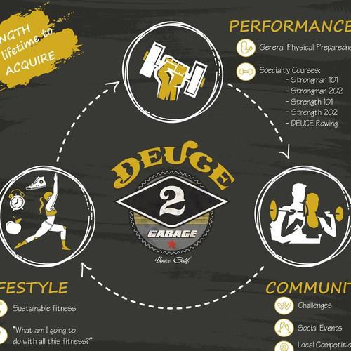 Runner-up design by PS_design
