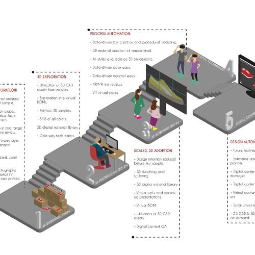 Diseño finalista de Zulfanlil