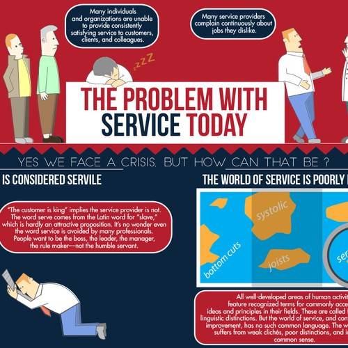 Infographic for Uplifting Service Book | Infographic contest