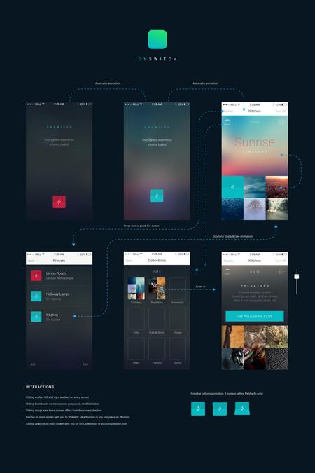 Winning design by lieto