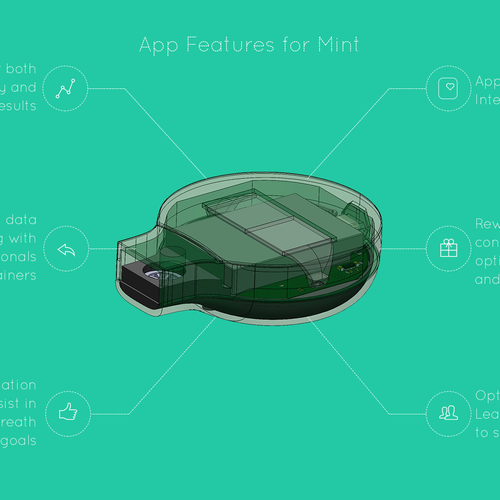 4 HOUR CONTEST - Mint by Breathometer - Indiegogo campaign banner design! Design by gcbfkt