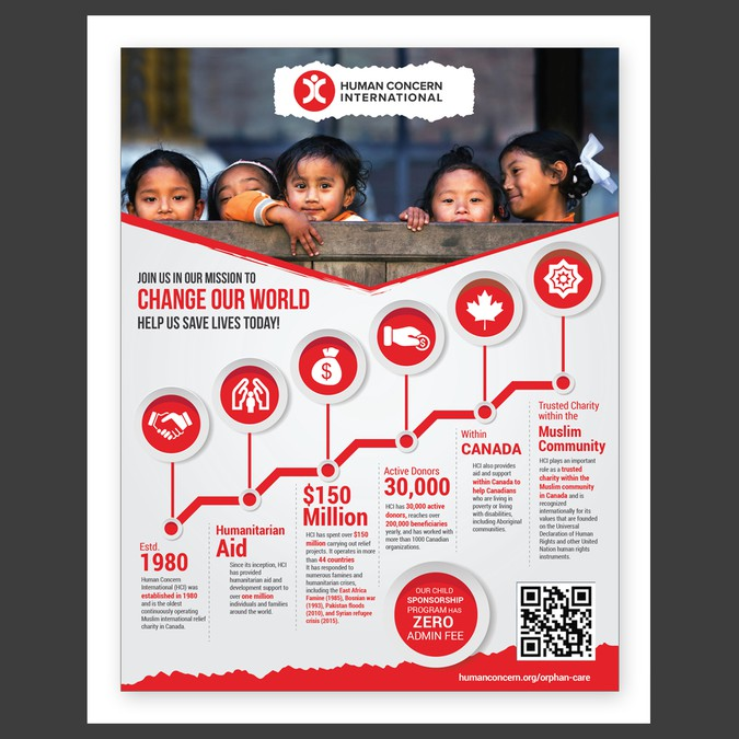 infographic ad for canadian charity インフォグラフィックコンペ