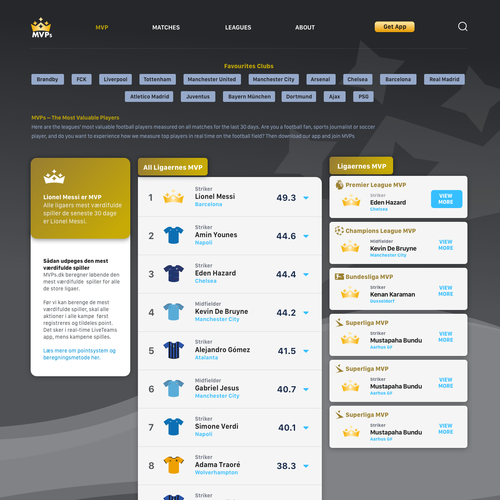Runner-up design by Neolist