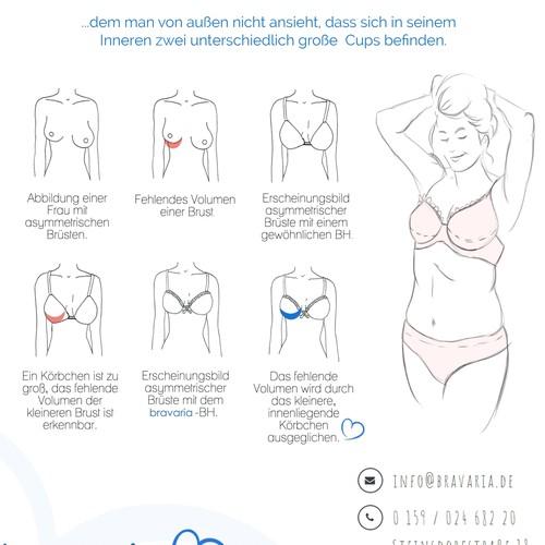 Brüste bewerten