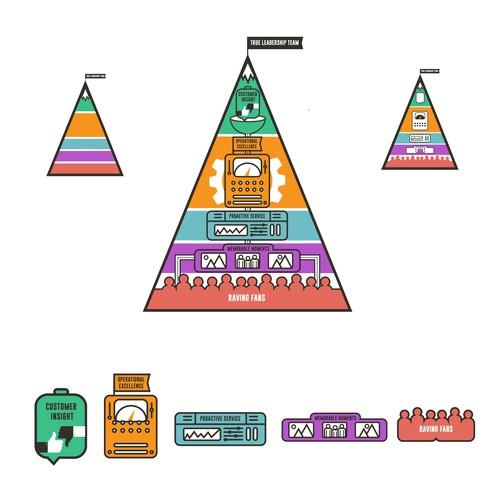 Diseño finalista de Visual-Wizard