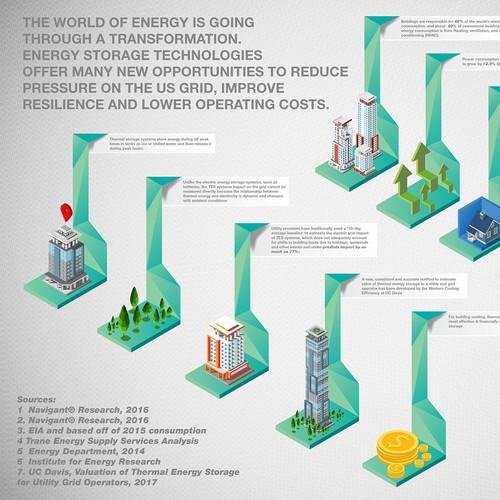 Design finalisti di StrongSide Designs