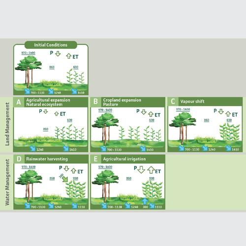Runner-up design by JKIMdesign