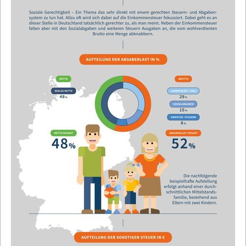 Was FГјr Steuern Gibt Es In Deutschland