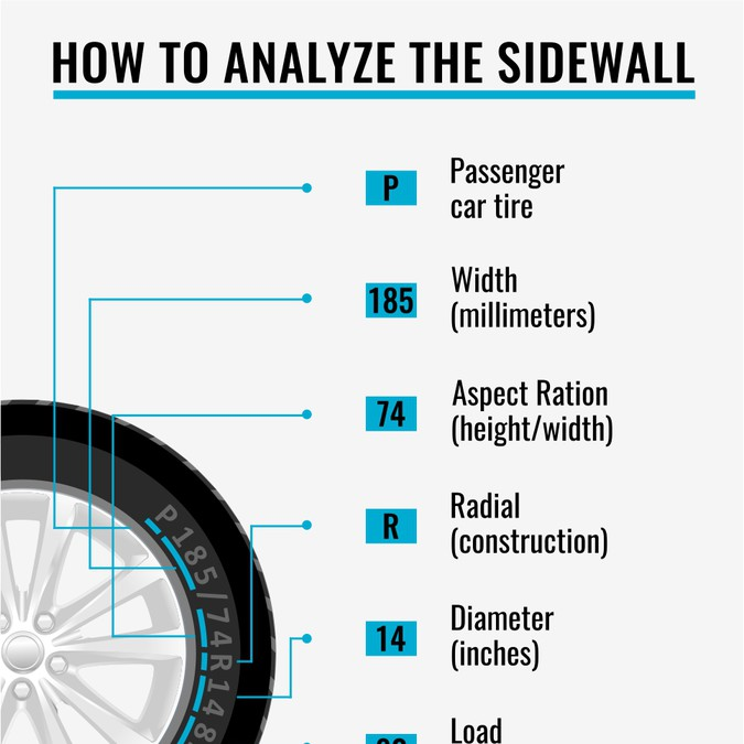 Tire Buying Guide >> Tire Buying Guide To Appeal To First Time Customers