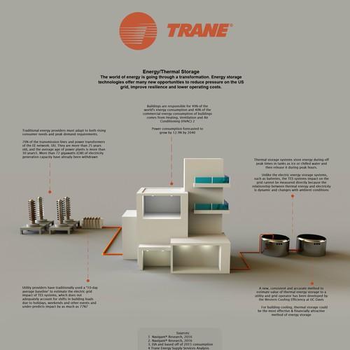 Design finalisti di Erick Flores