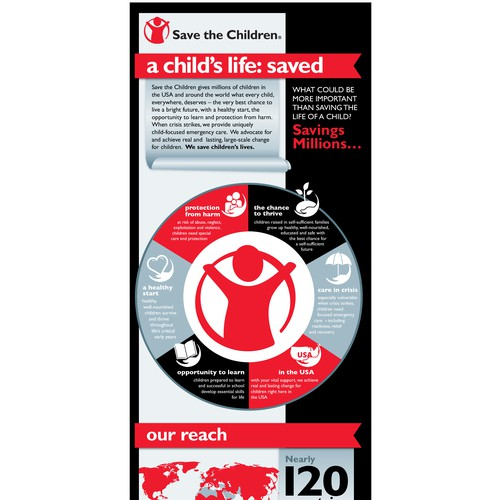 99nonprofits: Create the next infographic for Save the