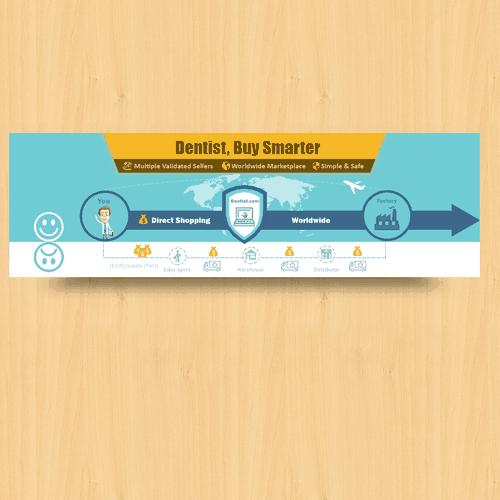 Runner-up design by WLoveDesign