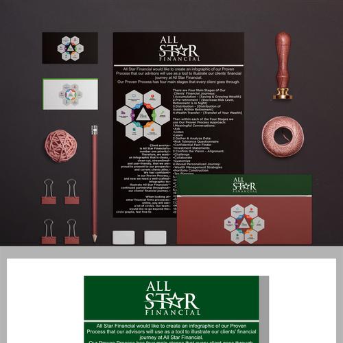 Diseño finalista de ♥mumet ™