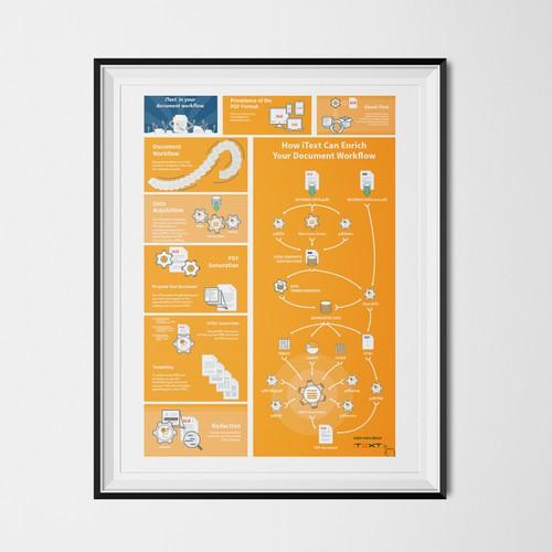 Ontwerp van finalist Strongside Design