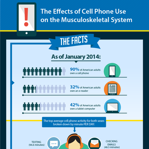 effect of cell phone use on The use of cell phones seem to be a mandatory device for the modern age, as it gives us access to voice and data services in almost every part of the.