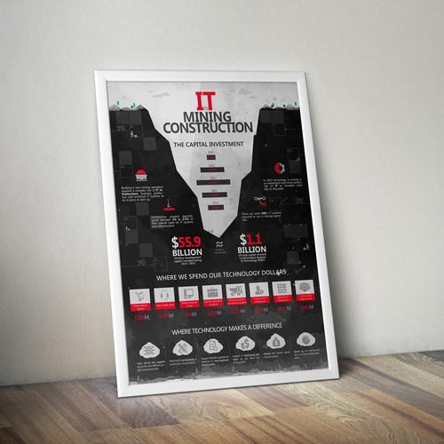 Runner-up design by roberthc