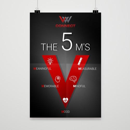 Diseño finalista de Mr.TK