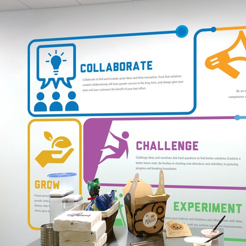 b8426d00f6 Design a wall graphic using our startup s values
