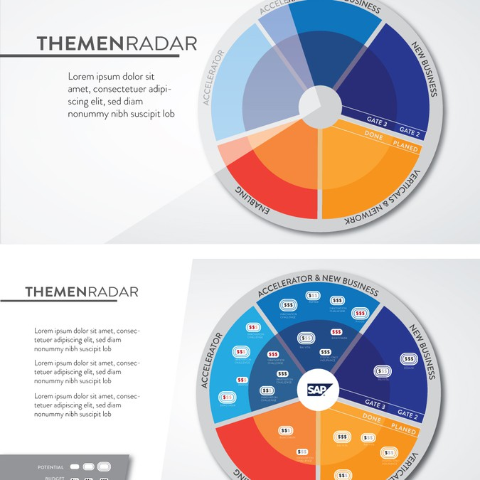 Diseño ganador de OrangeJuicyDesign