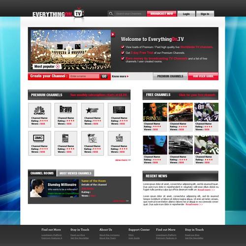 Design finalisti di Suneeta