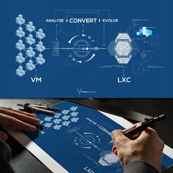 Design vencedor por Vesper°