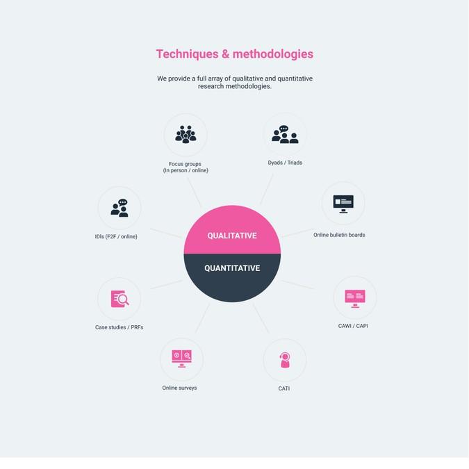 Diseño ganador de Kongo_design