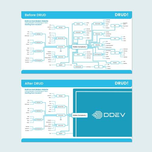 Runner-up design by bonteg dnprodesign