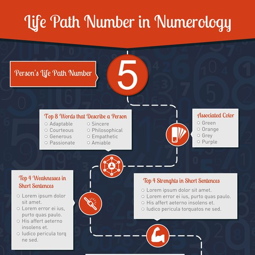 Infographic for Life Path number in Numerology | Infographic contest