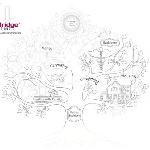 Diseño finalista de Hattifant