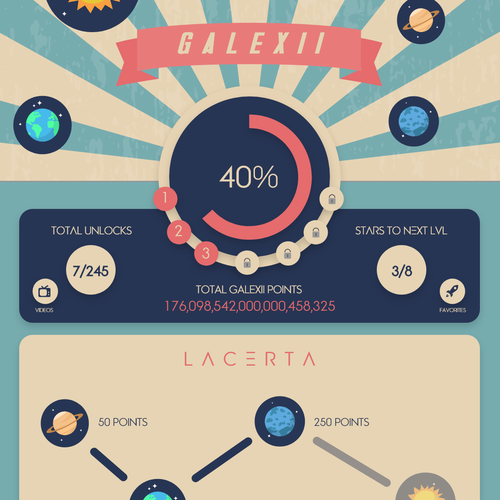 Long Term Project - BIG Budget $$$ - In Need of *Email Marketing* GAME! Ontwerp door InGen Design