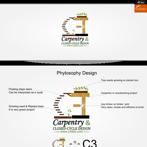 Design finalisti di YandiDesigns