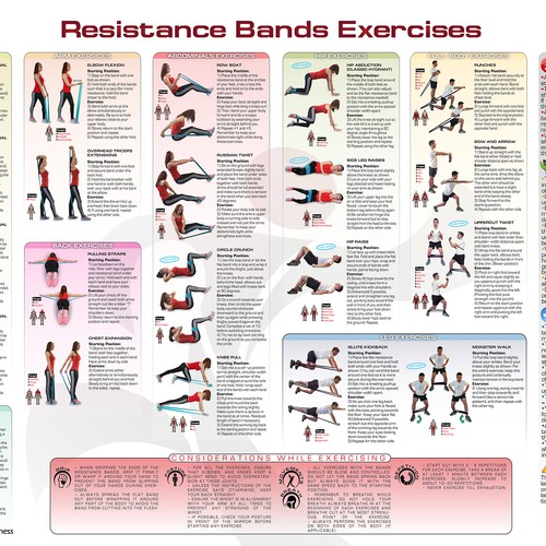 Create The Coolest Exercise Wall Chart For Resistance