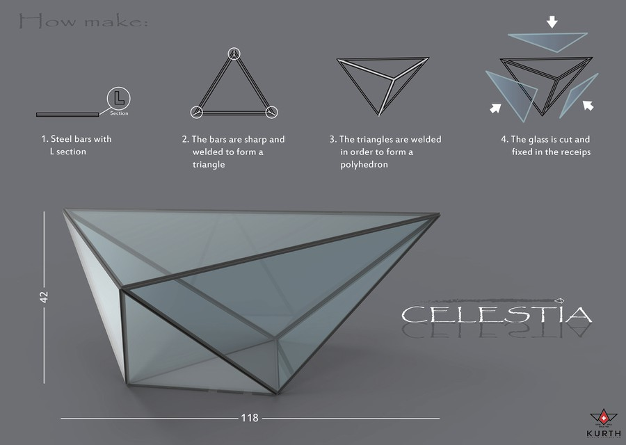 Diseño ganador de Concetto Vecchio
