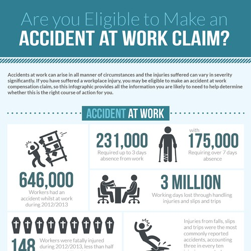 Are you Eligible to Make an Accident at Work Claim? | Infographic ...