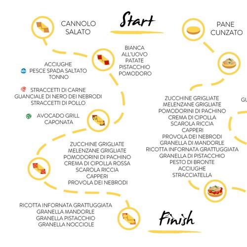 Runner-up design by Lena Richards