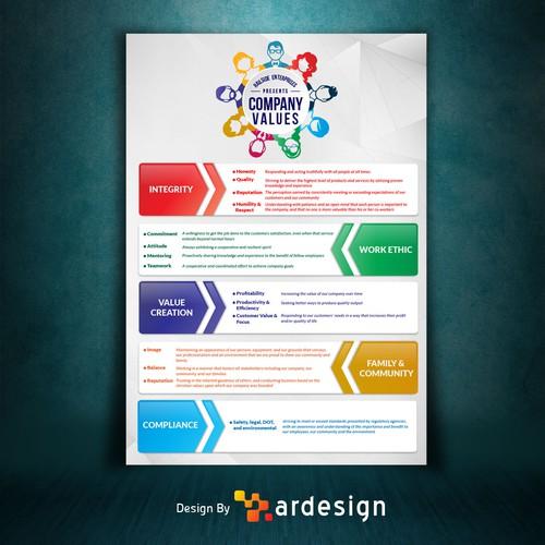 Runner-up design by ardesignvisual