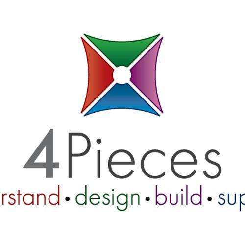 Zweitplatziertes Design von pradeep123