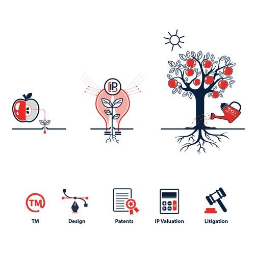 Design finalista por migoibonmat