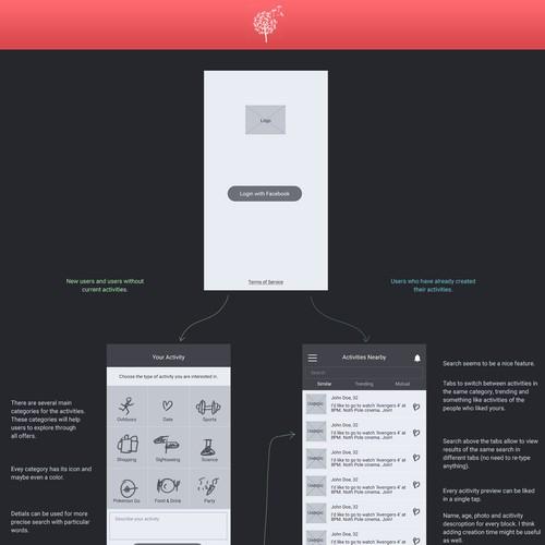 Design finalisti di xx13