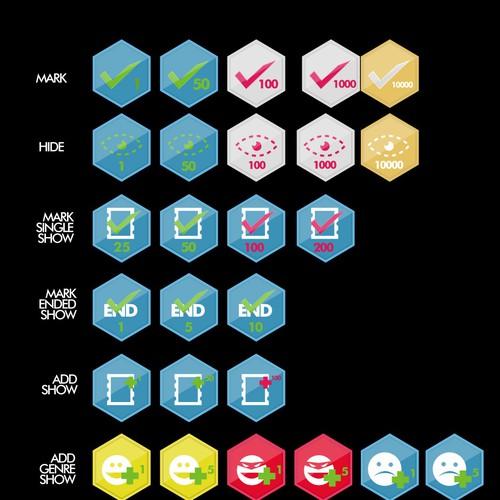 Diseño finalista de Aisty