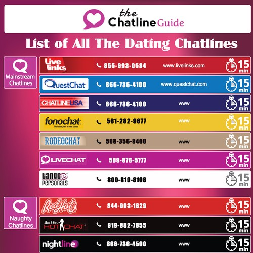 List of All The Dating Chatlines | Poster contest