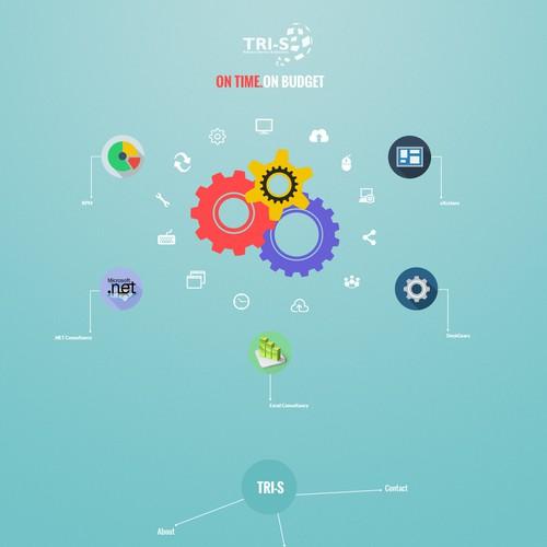Design finalista por Ana.fo