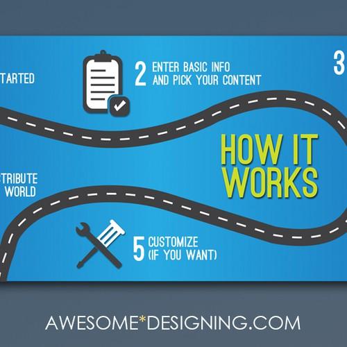 Diseño finalista de Awesome Designing