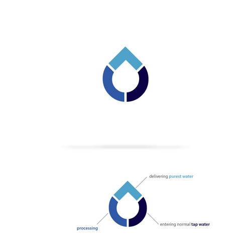 Zweitplatziertes Design von CreativeThinking™