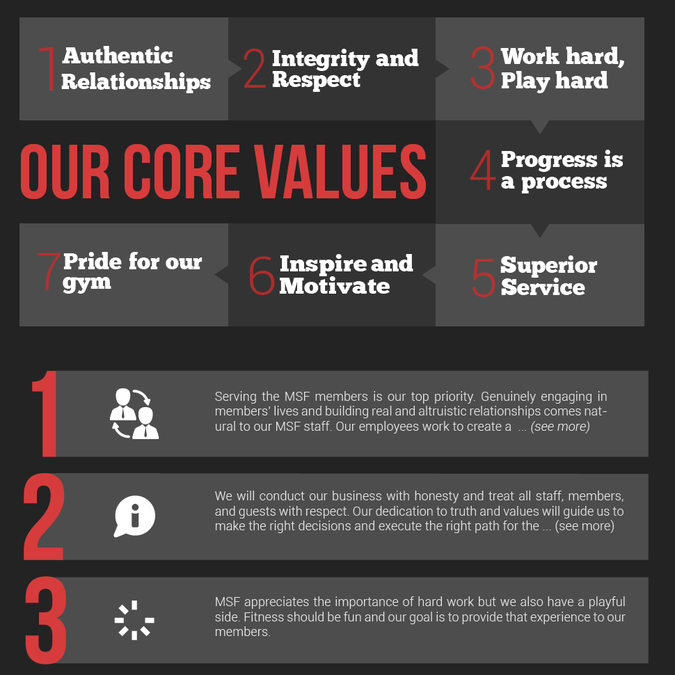 Create Acroynom and Artwork for Core Values of Fitness Studio